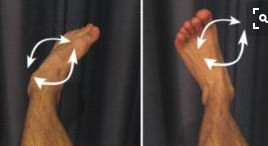 ankle circles for foot health